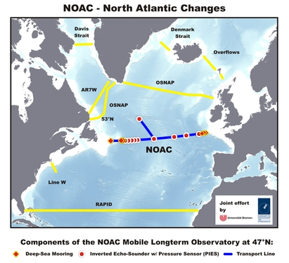 NOAC-Longterm Ocean Observatory in the North Atlantic